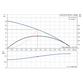 Grundfos Unilift AP12.40.08.1