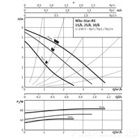 Циркуляционный насос Wilo STAR-RS 15/6-130