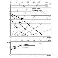Циркуляционный насос Wilo STAR-RS 25/6 с гайками