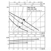 Циркуляционный насос Wilo STAR-RS 30/4 с гайками