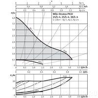 Циркуляционный насос Wilo STRATOS PICO 25/1-4-130