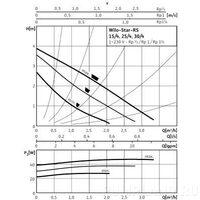Насос циркуляционный Wilo-Star-RS 25/4-130