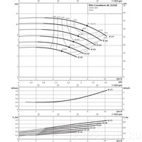 Центробежный насос Wilo CronoNorm-NL 32/160-0,37-4-05