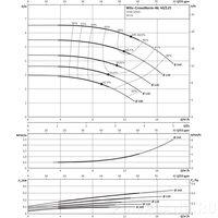 Центробежный насос Wilo CronoNorm-NL 40/125-0,55-4-05