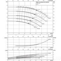 Центробежный насос Wilo CronoNorm-NL 40/125-1,1-2-12