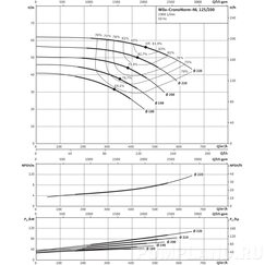 Центробежный насос Wilo CronoNorm-NL 125/200-75-2-12